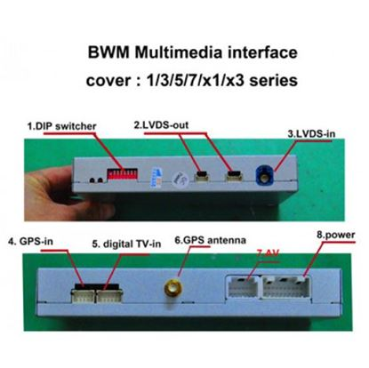 Picture of BMW MULTIMEDIA INTERFACE